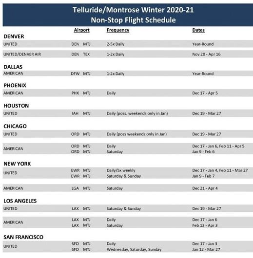Winter 20-21 Flight Schedule
